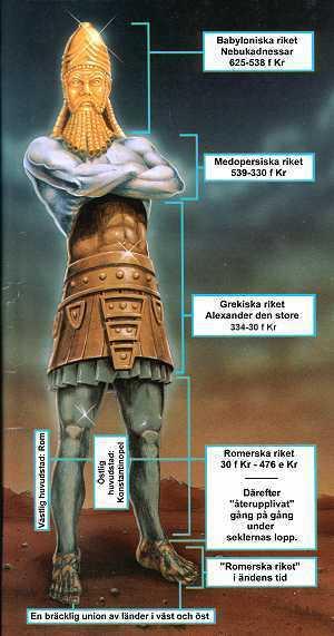 En konstnärs återgivning av statyn i Nebukadnessars dröm